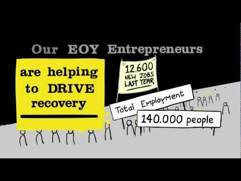 Entrepreneurs - The Lifeblood of Ireland