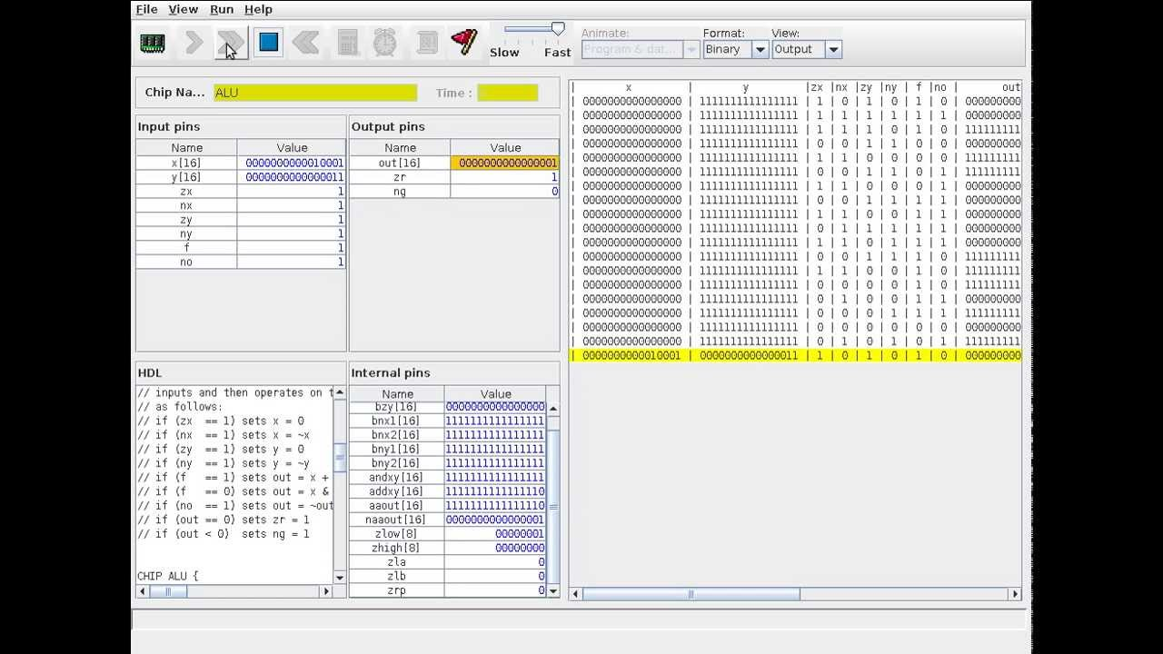hight resolution of simulation and testing of my arithmetic logic unit alu hdl implementation