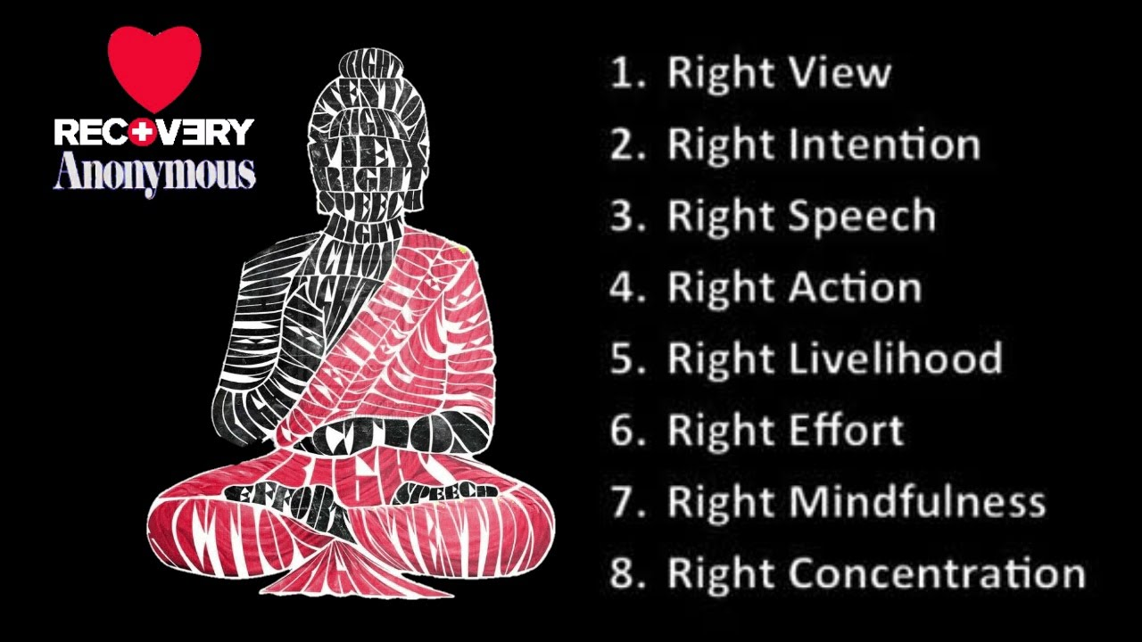 The Noble Eightfold Path: Made UNDERSTANDABLE by Alan Watts. - YouTube