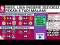 Hasil & Klasemen Liga Inggris 2021 Terbaru: Brentford vs Chelsea, Leicester City vs Man United | EPL