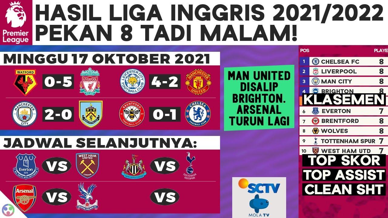 Download Hasil & Klasemen Liga Inggris 2021 Terbaru: Brentford vs Chelsea, Leicester City vs Man United | EPL