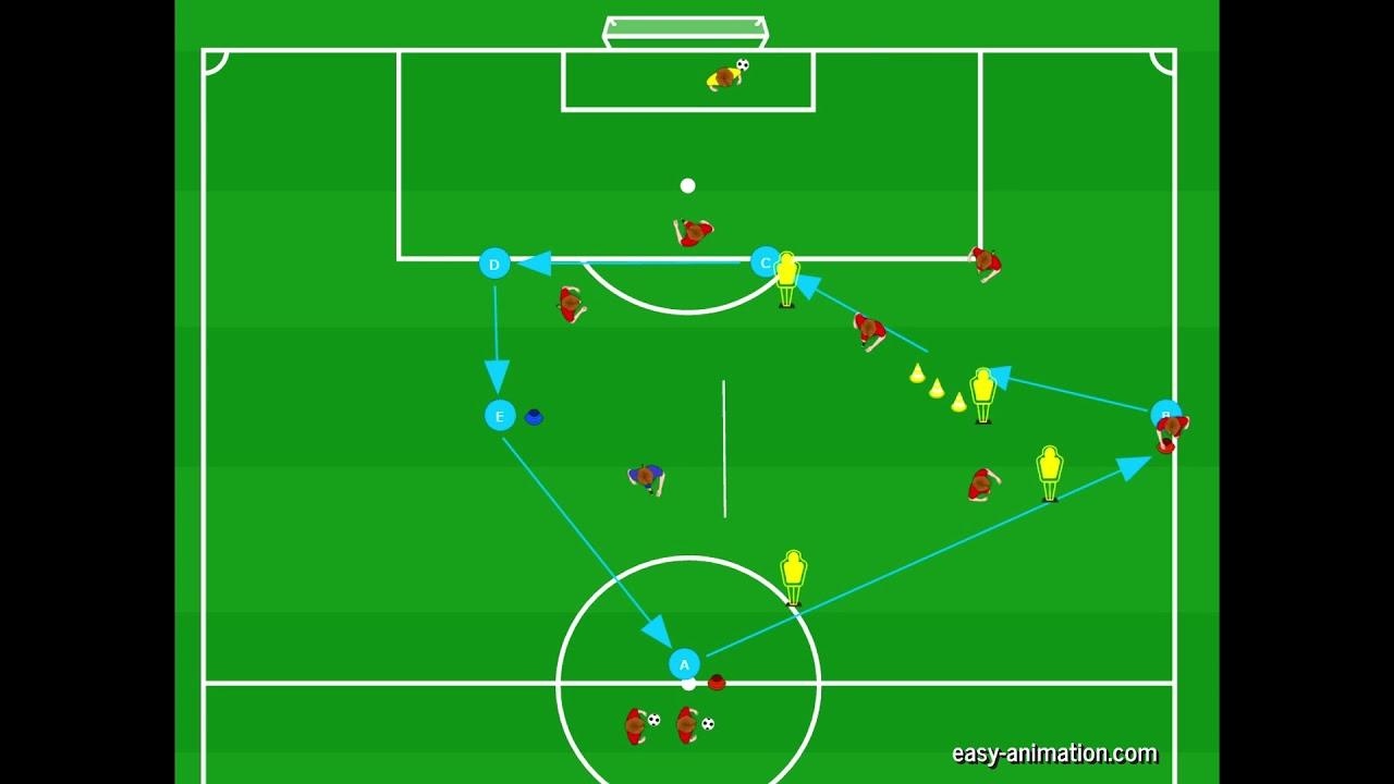 Offensiver Spielzug 2 Flügelspiel über ST (coaching) - YouTube