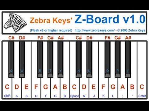 How to Play Piano - Learn Piano Basics: Piano Keys Names ...