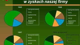 Prezentacja wzorcowa - Przedsiębiorstwo Usługowo-Handlowe BAKARAT