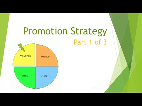 Marketing Mix: Promotion Strategy part 1