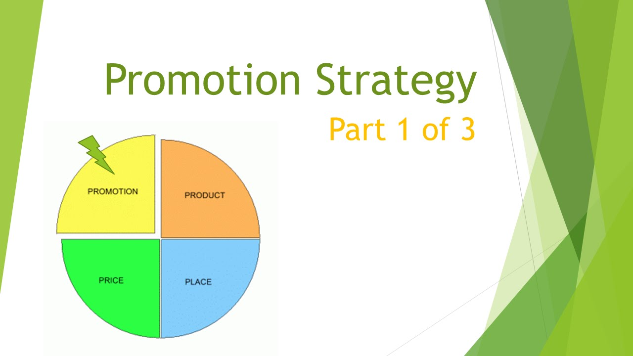 promotional and advertising strategies 3 autosaved Secure your 1-3% marketing budget your overall marketing strategy reward clients who refer 9 to 950 3 elements of marketing [autosaved.
