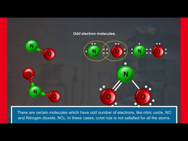 11 Chemistry Chapter 4 - Chemical Bonding - Video 1