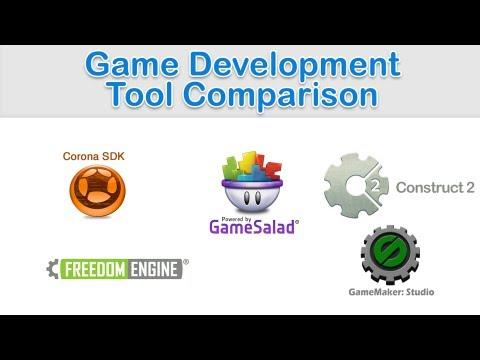 Ultimate Game Development Tool Comparison Gamesalad