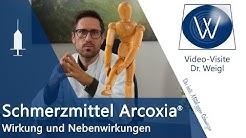 Arcoxia® (Etoricoxib) bei Schmerzen, Arthrose, Rheuma - Wirkung & Nebenwirkungen der COX2-Hemmer