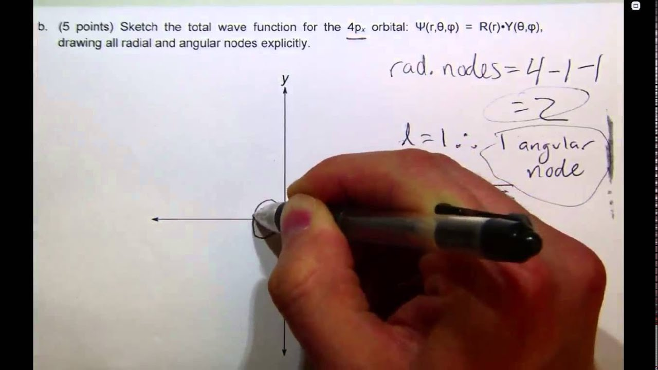 Drawing The 4px Orbital