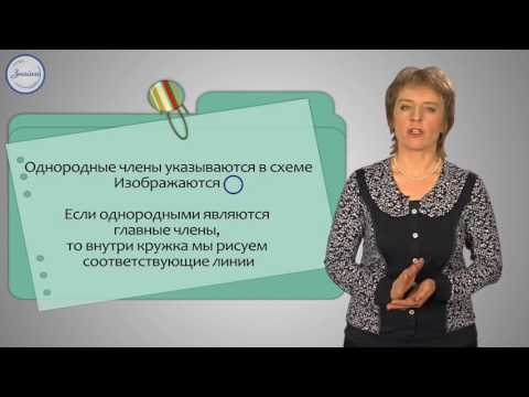 Как сделать схему предложения по русскому