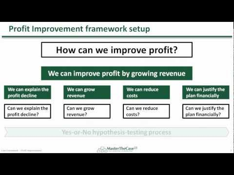 Case Interview Frameworks in HD Video | MasterTheCase.com