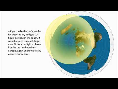WHY the  FLAT EARTH model is WRONG, and WHY it matters      YouTube