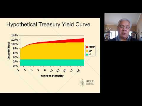 FinMan Chapter 5 on bonds video 14   bankruptcy