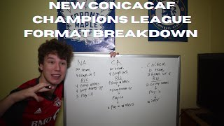 Breaking Down the New CONCACAF Champions League Format