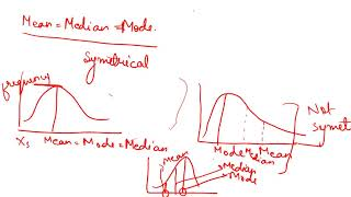#18, Business Statistics | Relation between Mean, Median & Mode