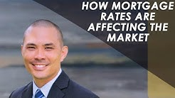 Dallas - Fort Worth Real Estate: How Are Interest Rates Affecting the Real Estate Market?