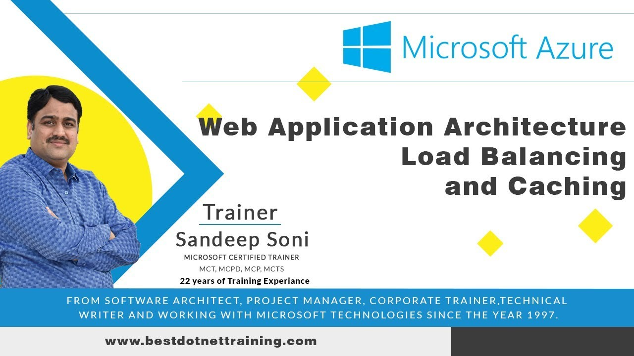 Web Application Architecture Load Balancing And Caching