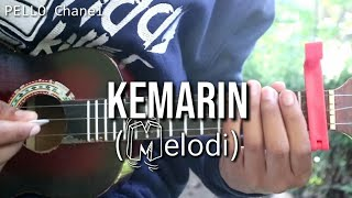 Gambar cover Seventeen - Kemarin (Melodi) Kentrung by PELLO Chanel