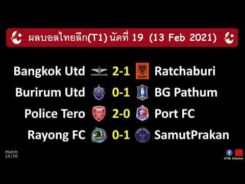 ผลบอลไทยลีกล่าสุด นัดที่19 : บีจีบุกอัดบุรีรัมย์ถึงถิ่น เทโรขยี้ท่าเรือ บียูเฉือนราชรี(13 Feb 2021)