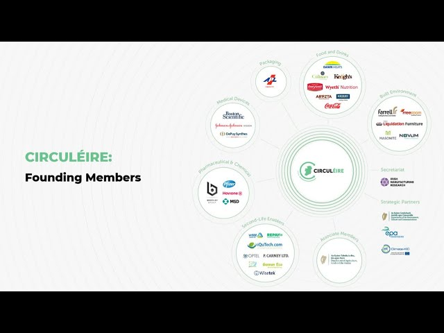 CIRCULÉIRE Official Launch - Founding Members