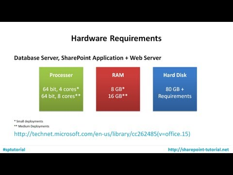 Install SharePoint Part Software And Hardware Requirements - Hardware and software requirements