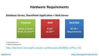 Install SharePoint 2013 - Part 1 Software and Hardware Requirements