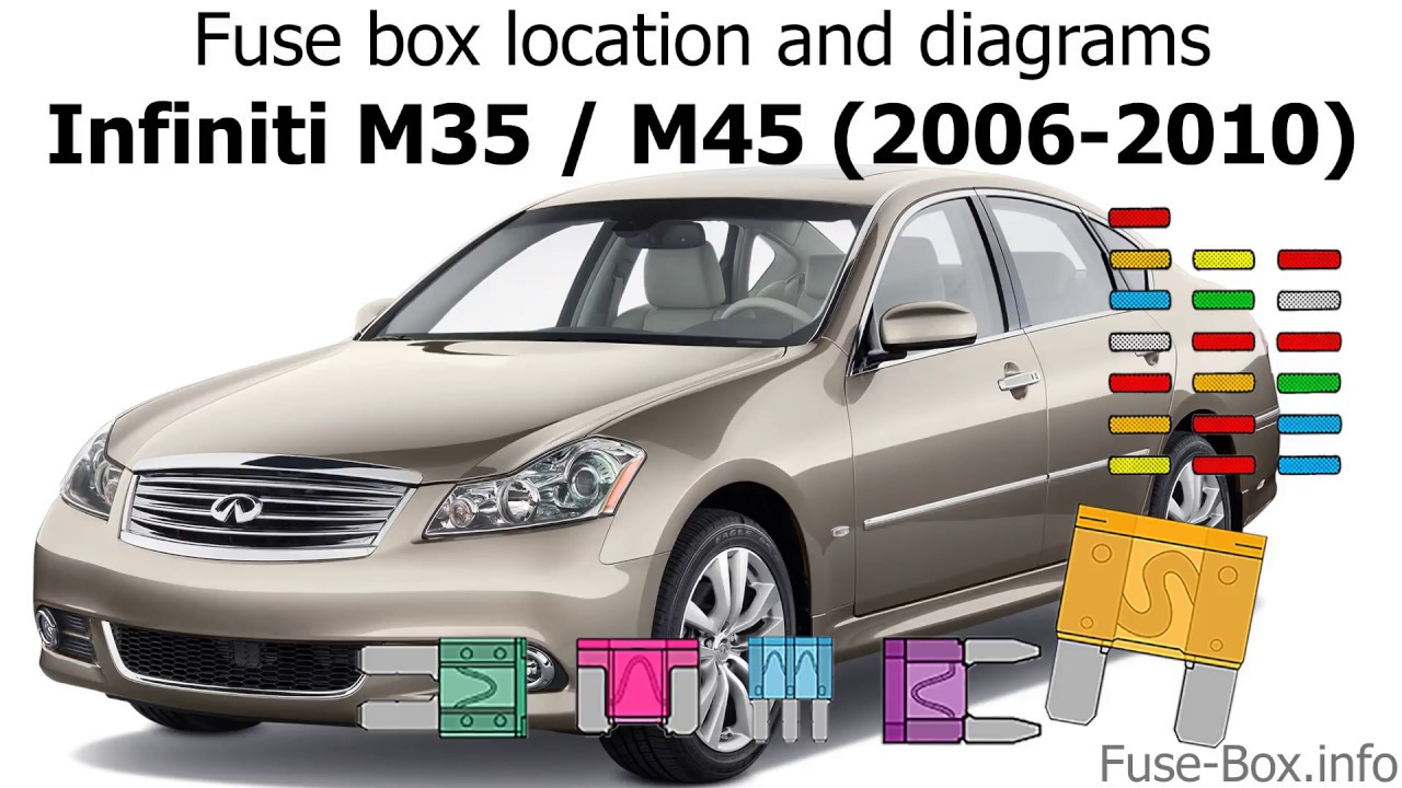 Fuse box location and diagrams: Infiniti M35, M45 (2006-2010 ... 06 Infiniti M35 Fuse Box YouTube