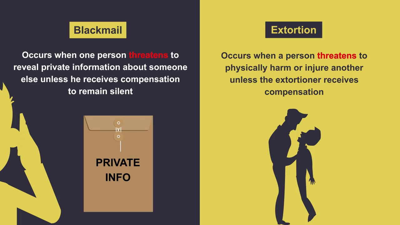 Blackmail Definition