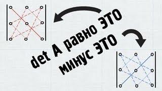 Как найти определитель матрицы 2х2, 3х3 и 4х4