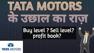 TATA MOTORS SHARE PRICE FULL DETAILS , CHART ANALYSIS