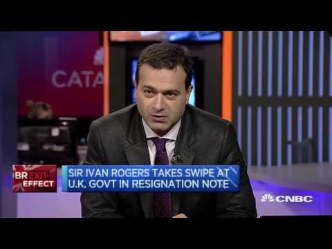 Will The Yuan Continue Depreciating - 4 Jan 17    Gazunda