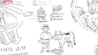 Путин планирует сократить импорт продовольствия(, 2014-08-07T09:56:57.000Z)