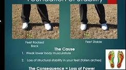 Perfecting Golf Swing: Biomechanics