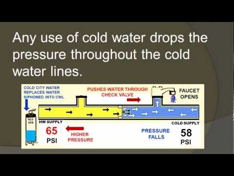 hot-water-circulation-problems