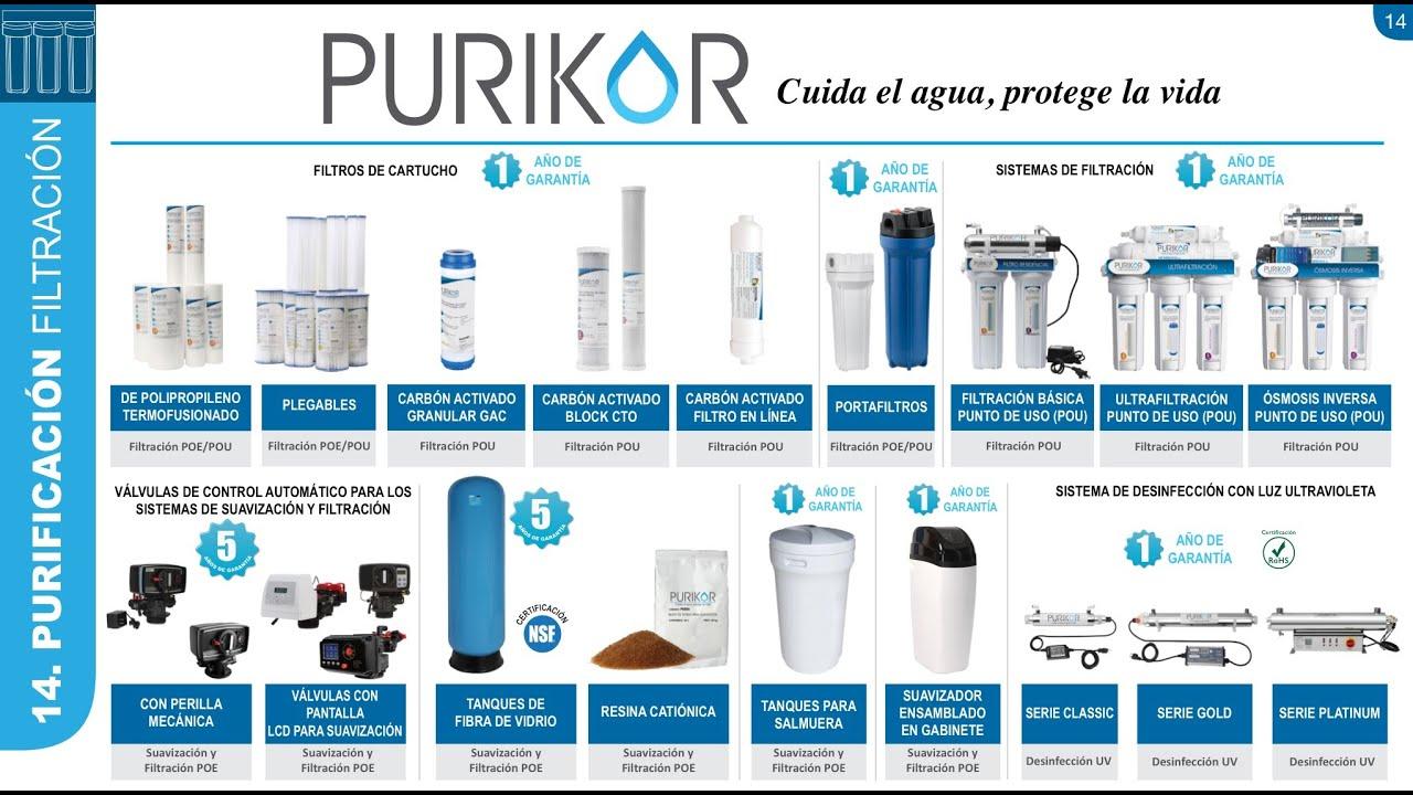 Purikor youtube - Filtros de osmosis ...