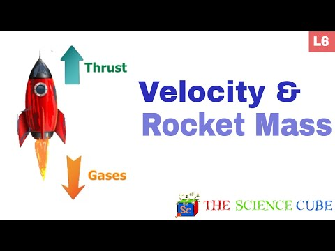 The Rocket Equation - AP Physics #10 : MCAT2