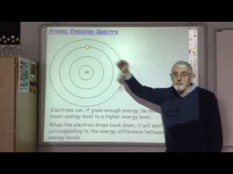 Lecture 1.1c: Atomic Emission Spectroscopy.