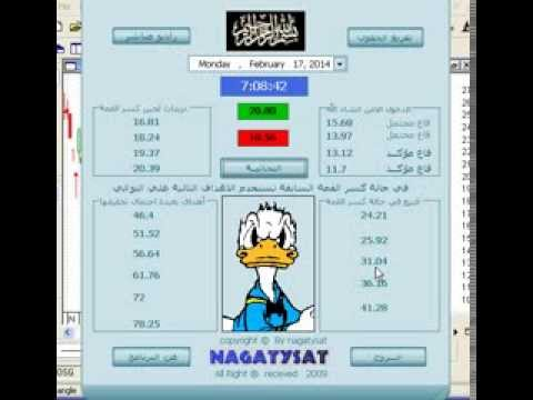 A new analysis for the manner in the cosg by al nagatya 17 2 2014