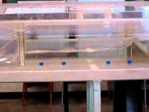 Standard box culvert flow