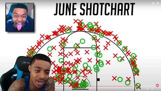 Reacting To June Flight's 1v1 Stats, W-L Record, & Shotchart! [Has He Improved?]