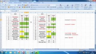 видео Баскетбол - Египет: Результаты онлайн, счет матчей, таблицы