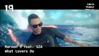Video Chart Lagu Mancanegara - WORLD CHART 30 ( 10 DECEMBER 2017 ) download MP3, 3GP, MP4, WEBM, AVI, FLV September 2018