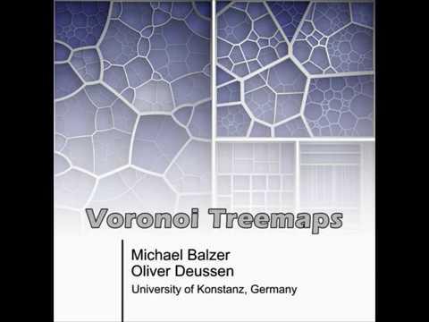 Voronoi Treemaps