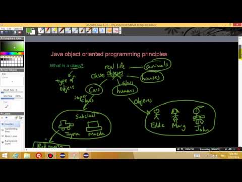 Java programming concepts: What is a class