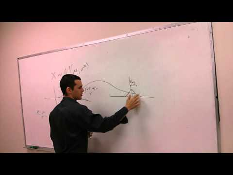 Q, Phi, and Normal Distribution Tails