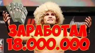 Сколько заработал Хабиб Нурмагомедов  за победу над Яквинтой. Новости шоу бизнеса