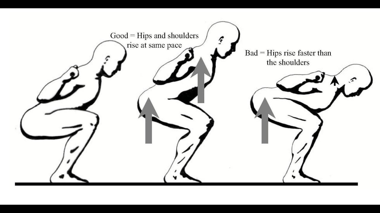 Squat Tip: How To Prevent Hips Shooting Up aka Good Morning Squat ...