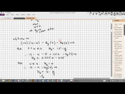 EXAMPLE Calculating Influence Lines: Part 1 - General Method