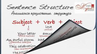 Грамматика английского языка: структура предложения.